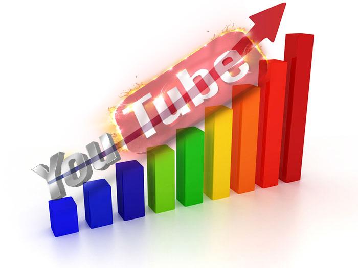 Sites para acompanhar as estatística do canal